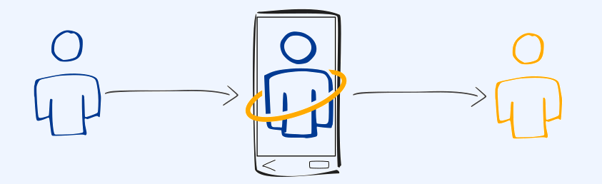 Cloud-basierte Telefonsysteme und App-Integration