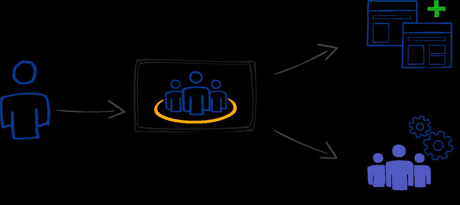 Admin erstellt Teams Vorlagen in Microsoft Teams