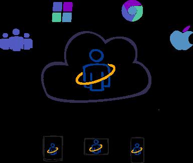 my-IAM_Innovativ-Cloud-neue-Wege