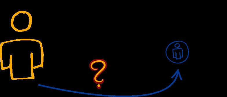 Die Sicht des Endanwender - Organisation Struktur