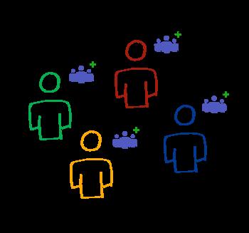 Neue-Teams-anlegen-Anwender-Full-Potential-strategie