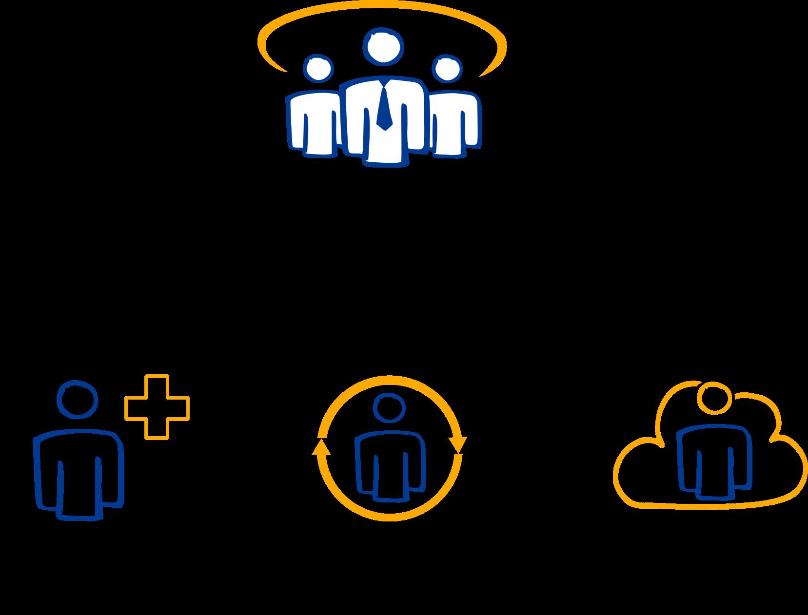 Die Sicht des Orgmanager - Organization Prozesse beschleunigen