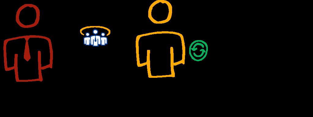 Mitarbeiterdaten durch Manager pflegen